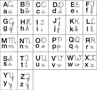 alfabeto completo para imprimir
