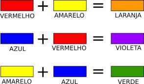 cores secundárias